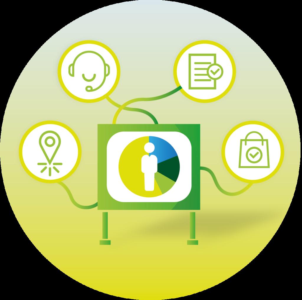Integratie met data uit andere systemen
